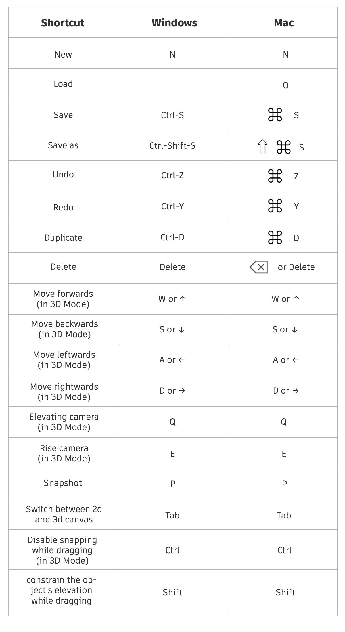 Homestyler floor planner - keyboard shortcuts